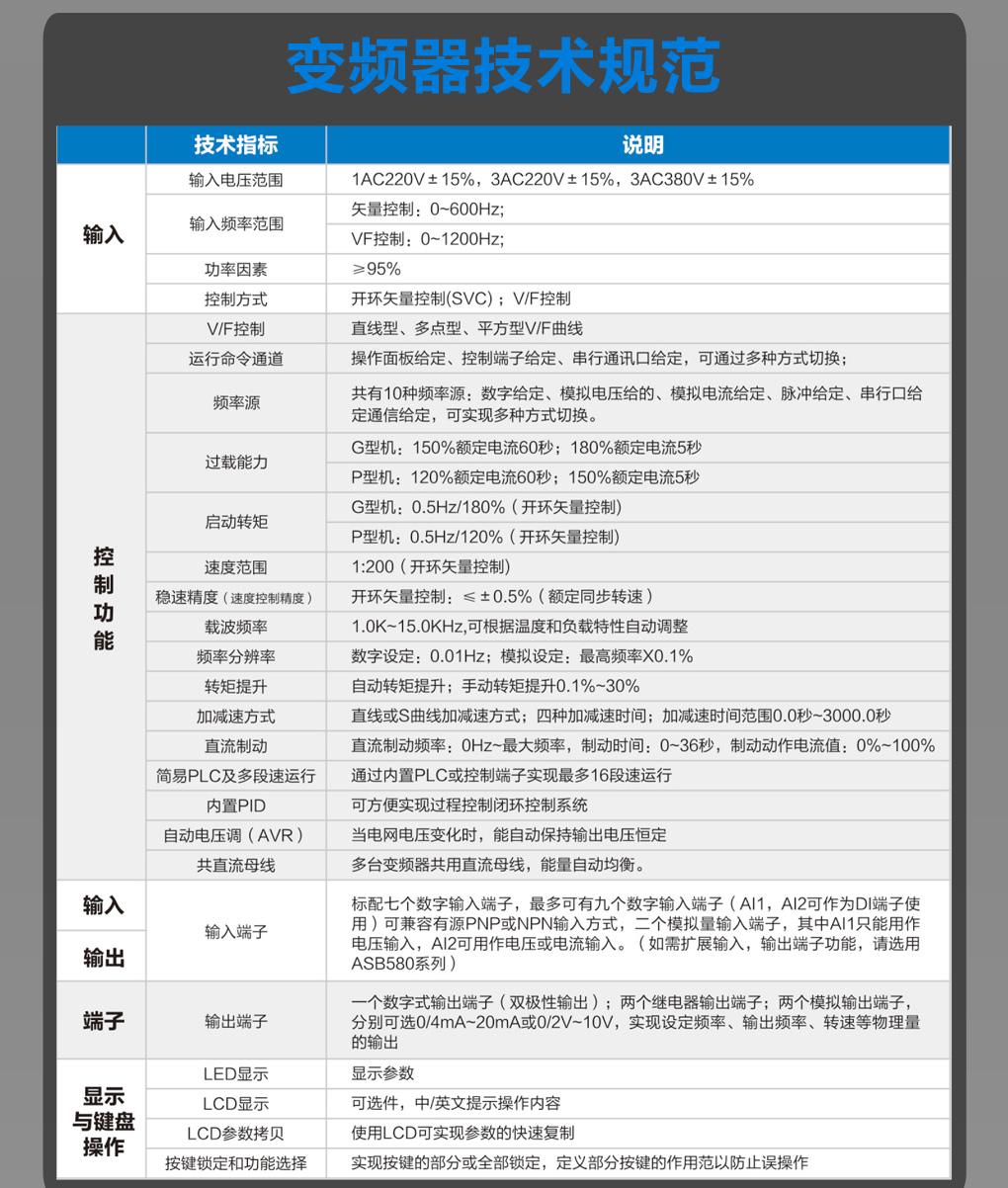 变频器_07.jpg