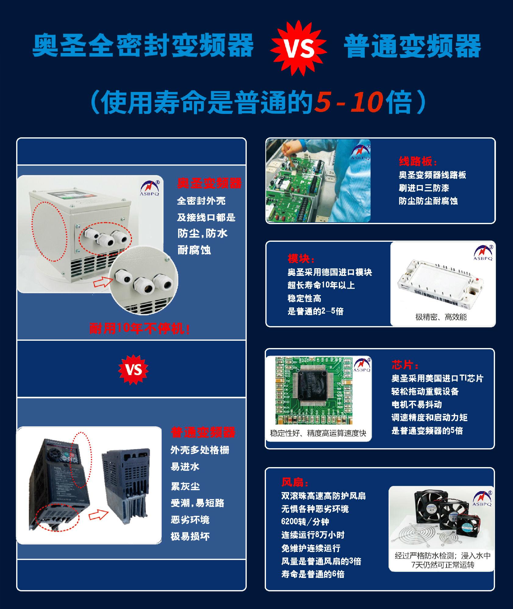 防水变频器
